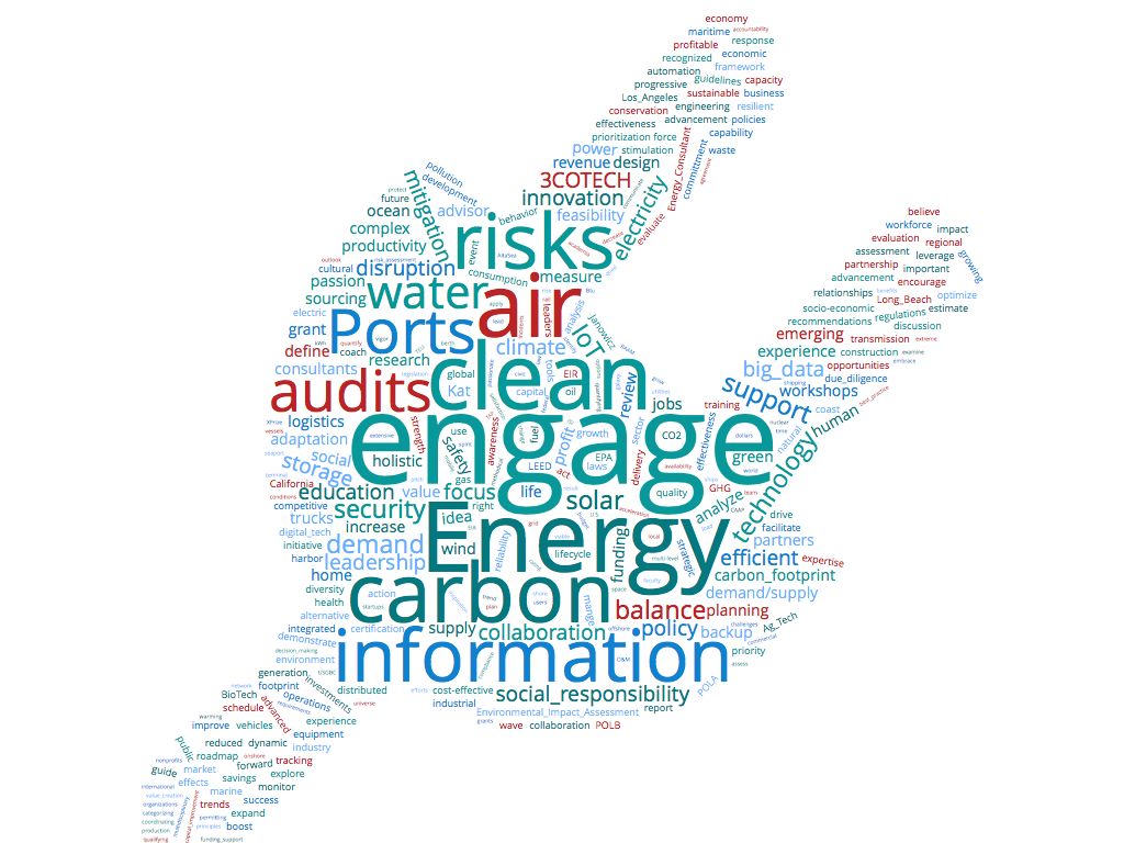 energy_wordcloud